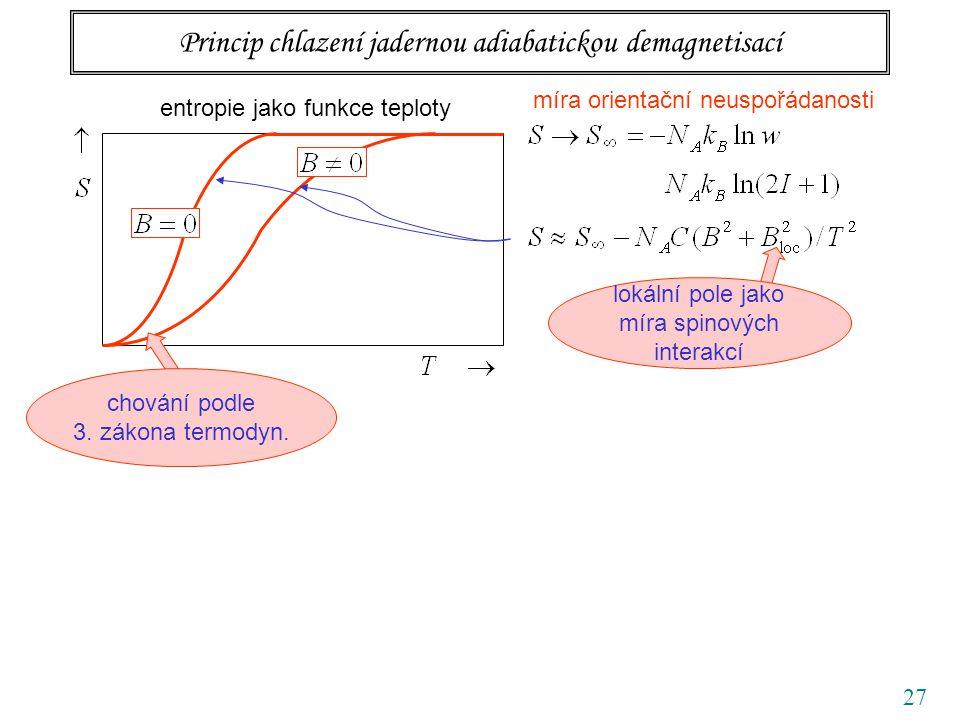 27 Princip chlazení jadernou adiabatickou demagnetisací entropie jako funkce teploty míra orientační neuspořádanosti lokální pole jako míra spinových