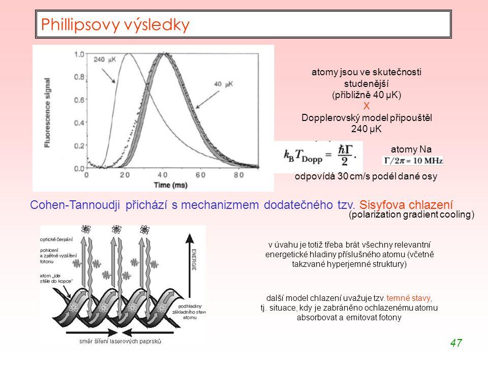 47 Phillipsovy výsledky atomy jsou ve skutečnosti studenější (přibližně 40 μK) X Dopplerovský model připouštěl 240 μK Cohen-Tannoudji přichází s mechanizmem dodatečného tzv.