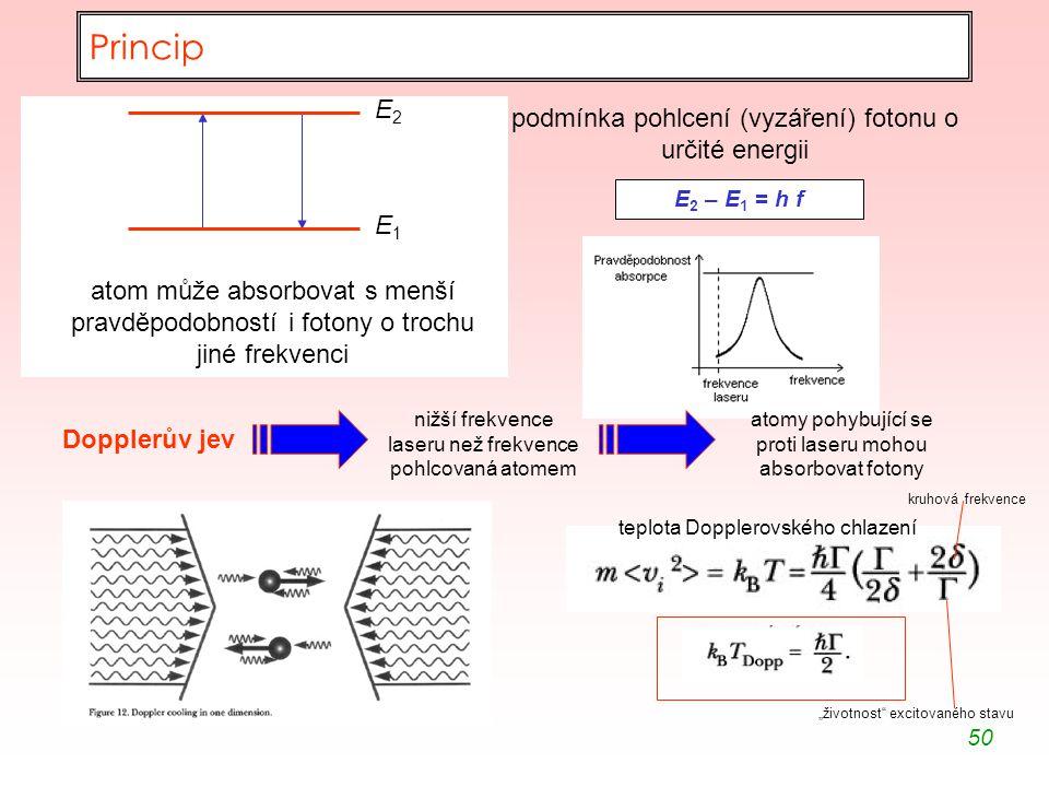 50 Princip E1E1 E2E2 podmínka pohlcení (vyzáření) fotonu o určité energii E 2 – E 1 = h f atom může absorbovat s menší pravděpodobností i fotony o tro