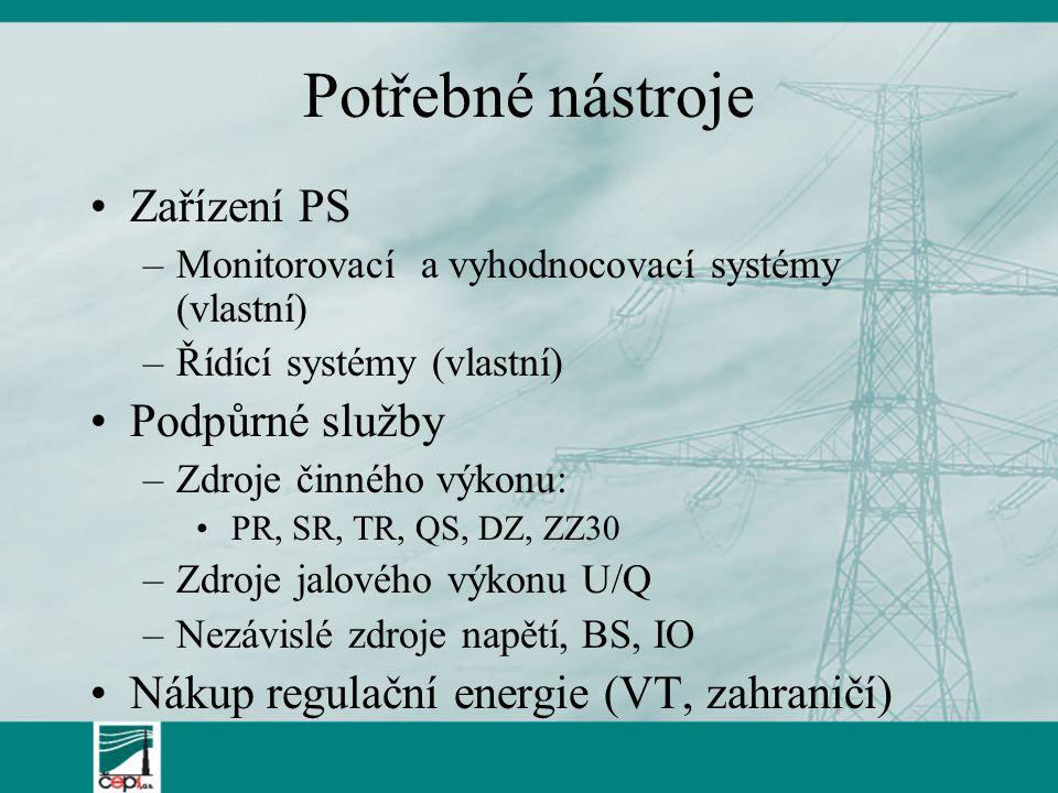 Potřebné nástroje Zařízení PS –Monitorovací a vyhodnocovací systémy (vlastní) –Řídící systémy (vlastní) Podpůrné služby –Zdroje činného výkonu: PR, SR, TR, QS, DZ, ZZ30 –Zdroje jalového výkonu U/Q –Nezávislé zdroje napětí, BS, IO Nákup regulační energie (VT, zahraničí)