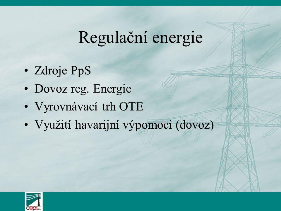 Regulační energie Zdroje PpS Dovoz reg.