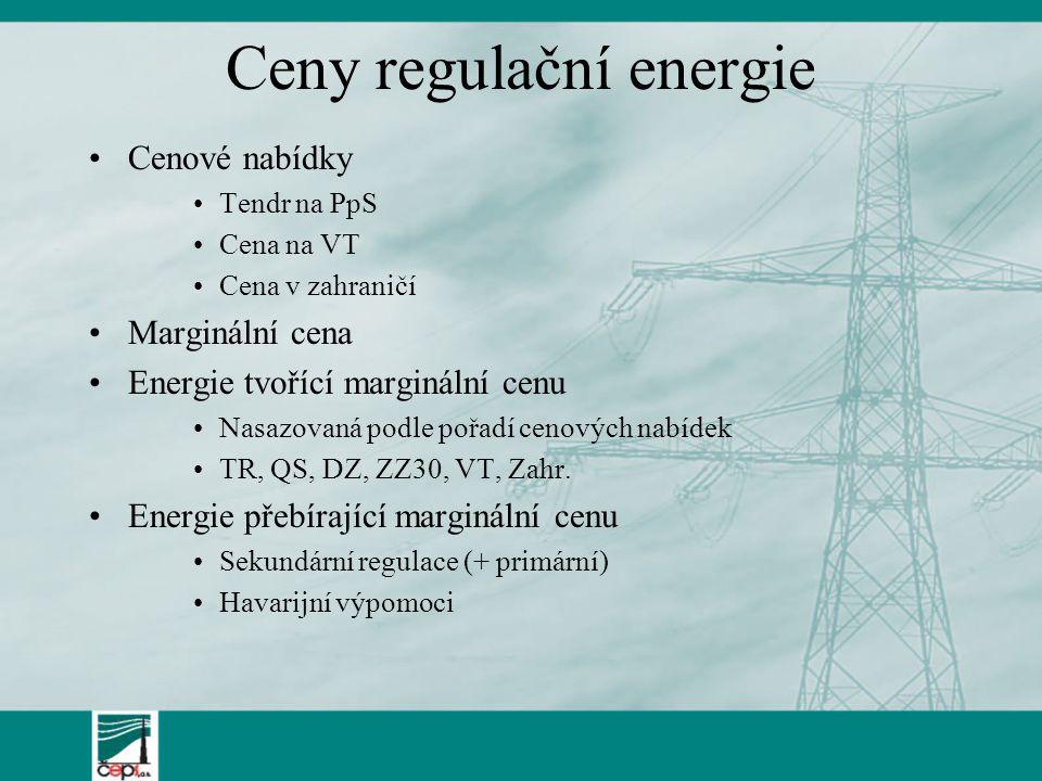 Ceny regulační energie Cenové nabídky Tendr na PpS Cena na VT Cena v zahraničí Marginální cena Energie tvořící marginální cenu Nasazovaná podle pořadí cenových nabídek TR, QS, DZ, ZZ30, VT, Zahr.