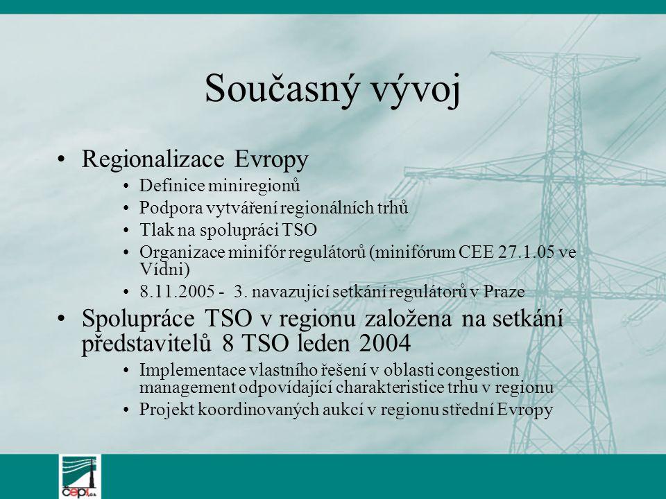 Současný vývoj Regionalizace Evropy Definice miniregionů Podpora vytváření regionálních trhů Tlak na spolupráci TSO Organizace minifór regulátorů (minifórum CEE 27.1.05 ve Vídni) 8.11.2005 - 3.