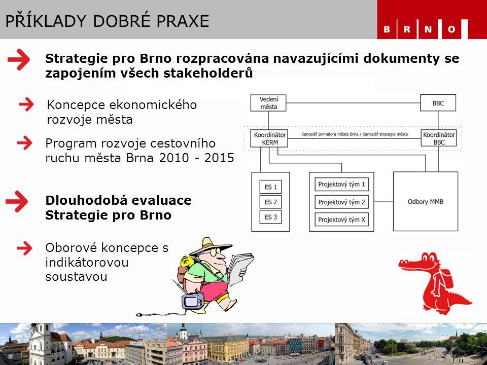 PŘÍKLADY DOBRÉ PRAXE Strategie pro Brno rozpracována navazujícími dokumenty se zapojením všech stakeholderů Koncepce ekonomického rozvoje města Program rozvoje cestovního ruchu města Brna 2010 - 2015 Dlouhodobá evaluace Strategie pro Brno Oborové koncepce s indikátorovou soustavou