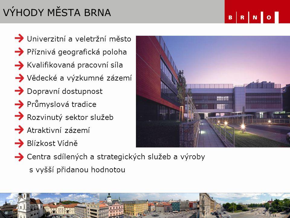 VÝHODY MĚSTA BRNA Univerzitní a veletržní město Příznivá geografická poloha Kvalifikovaná pracovní síla Vědecké a výzkumné zázemí Dopravní dostupnost Průmyslová tradice Rozvinutý sektor služeb Atraktivní zázemí Blízkost Vídně Centra sdílených a strategických služeb a výroby s vyšší přidanou hodnotou