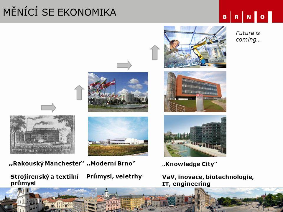 """MĚNÍCÍ SE EKONOMIKA,,Rakouský Manchester """"Knowledge City VaV, inovace, biotechnologie, IT, engineering Strojírenský a textilní průmysl,,Moderní Brno Průmysl, veletrhy Future is coming…"""