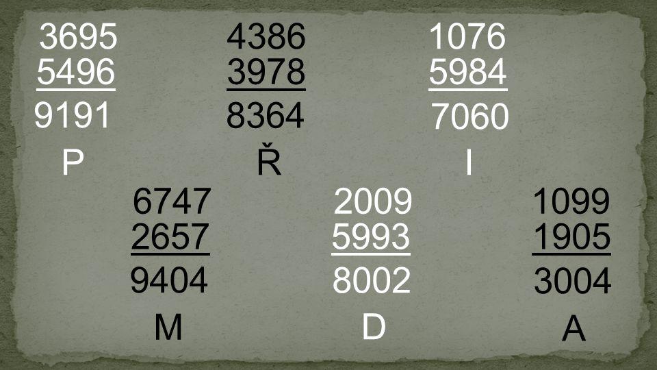3978 4386 5496 3695 5984 1076 2657 6747 5993 2009 1905 1099 9191 PI 7060 8002 D 8364 Ř 9404 M 3004 A
