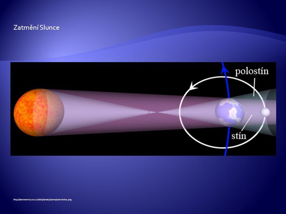 http://astronomia.zcu.cz/obr/planety/zeme/zatmeni01.png Zatmění Slunce