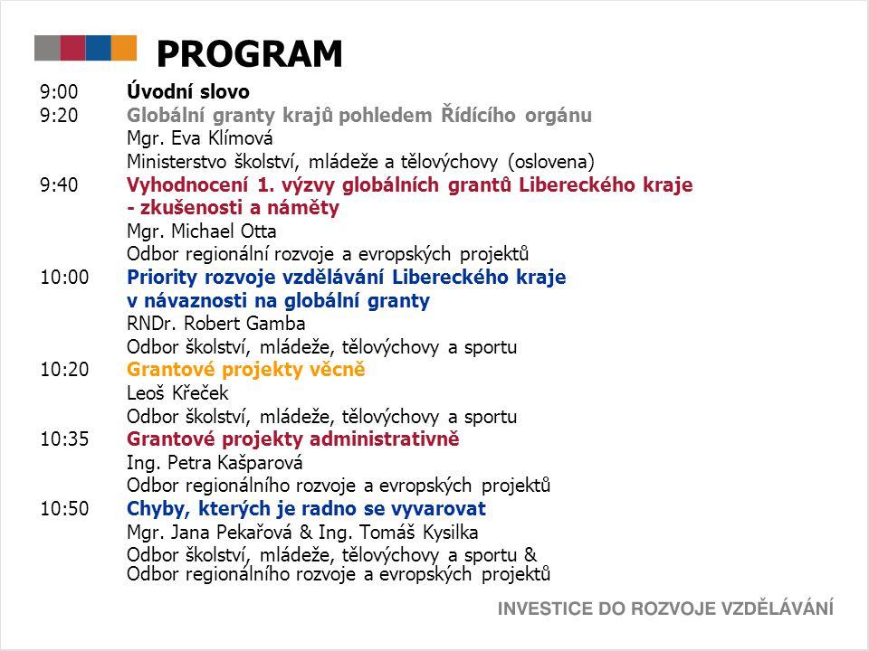 PROGRAM 9:00Úvodní slovo 9:20Globální granty krajů pohledem Řídícího orgánu Mgr. Eva Klímová Ministerstvo školství, mládeže a tělovýchovy (oslovena) 9