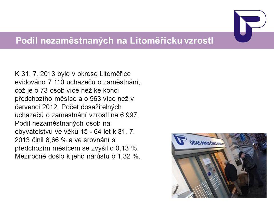 Podíl nezaměstnaných na Litoměřicku vzrostl K 31. 7. 2013 bylo v okrese Litoměřice evidováno 7 110 uchazečů o zaměstnání, což je o 73 osob více než ke