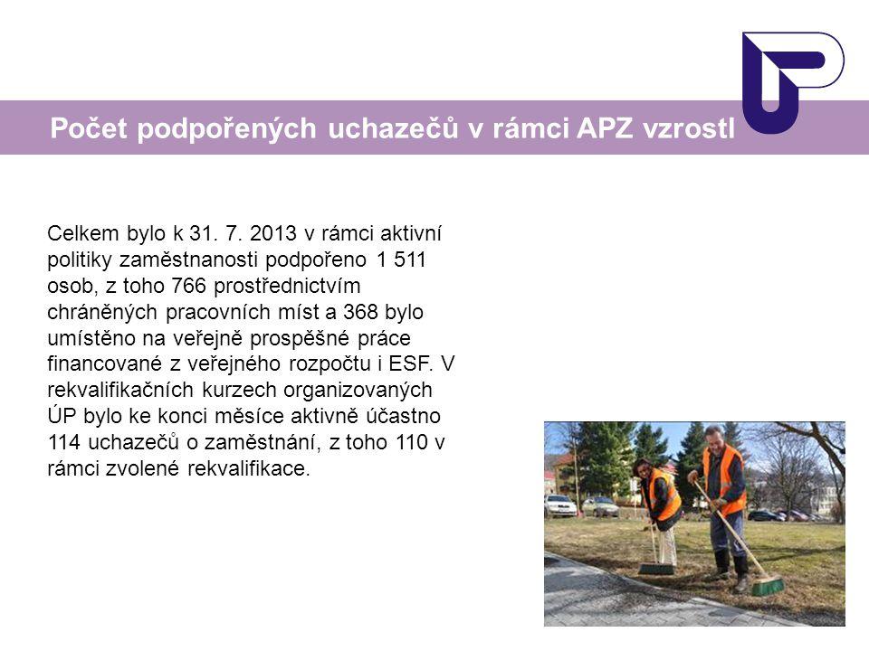 Počet podpořených uchazečů v rámci APZ vzrostl Celkem bylo k 31. 7. 2013 v rámci aktivní politiky zaměstnanosti podpořeno 1 511 osob, z toho 766 prost