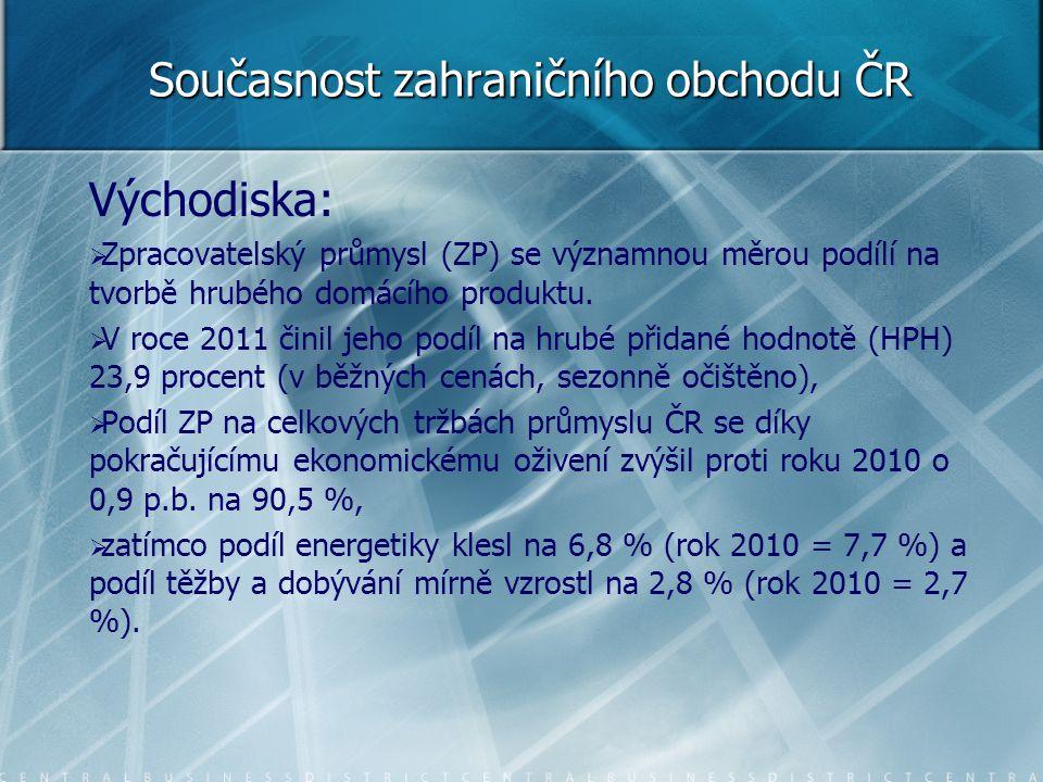 Současnost zahraničního obchodu ČR Východiska:   Zpracovatelský průmysl (ZP) se významnou měrou podílí na tvorbě hrubého domácího produktu.   V ro