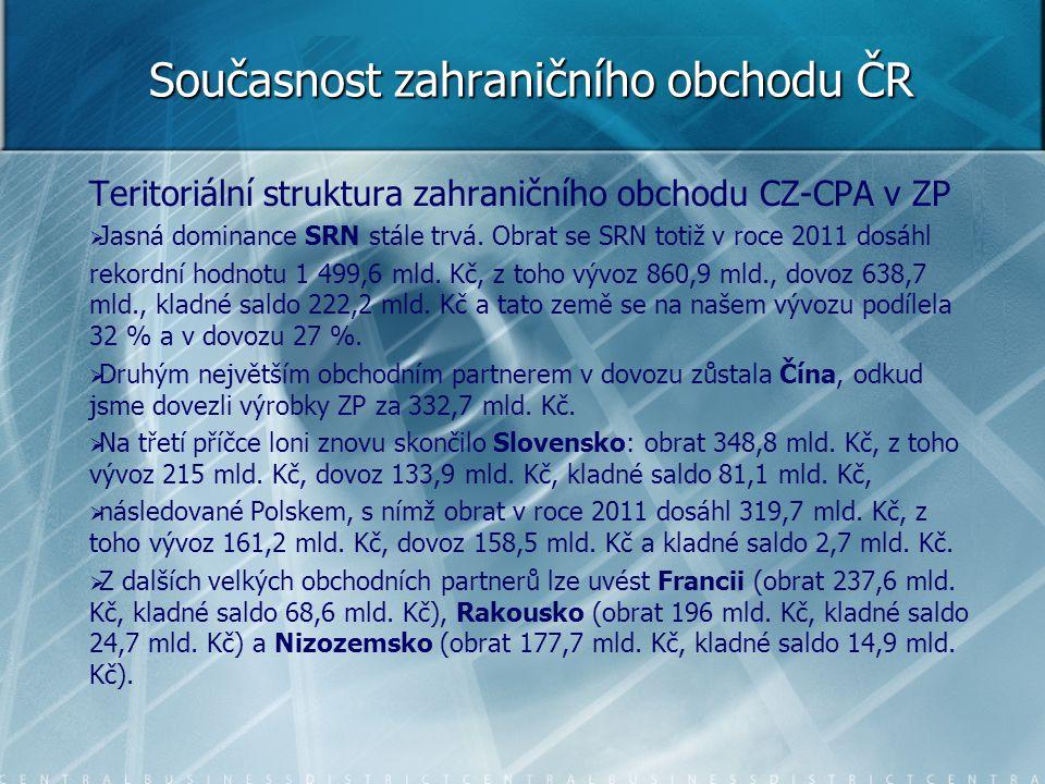 Současnost zahraničního obchodu ČR Teritoriální struktura zahraničního obchodu CZ-CPA v ZP   Jasná dominance SRN stále trvá. Obrat se SRN totiž v ro