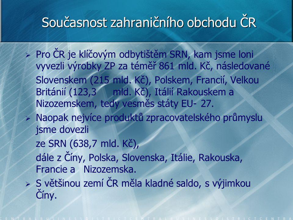 Současnost zahraničního obchodu ČR   Pro ČR je klíčovým odbytištěm SRN, kam jsme loni vyvezli výrobky ZP za téměř 861 mld. Kč, následované Slovenske