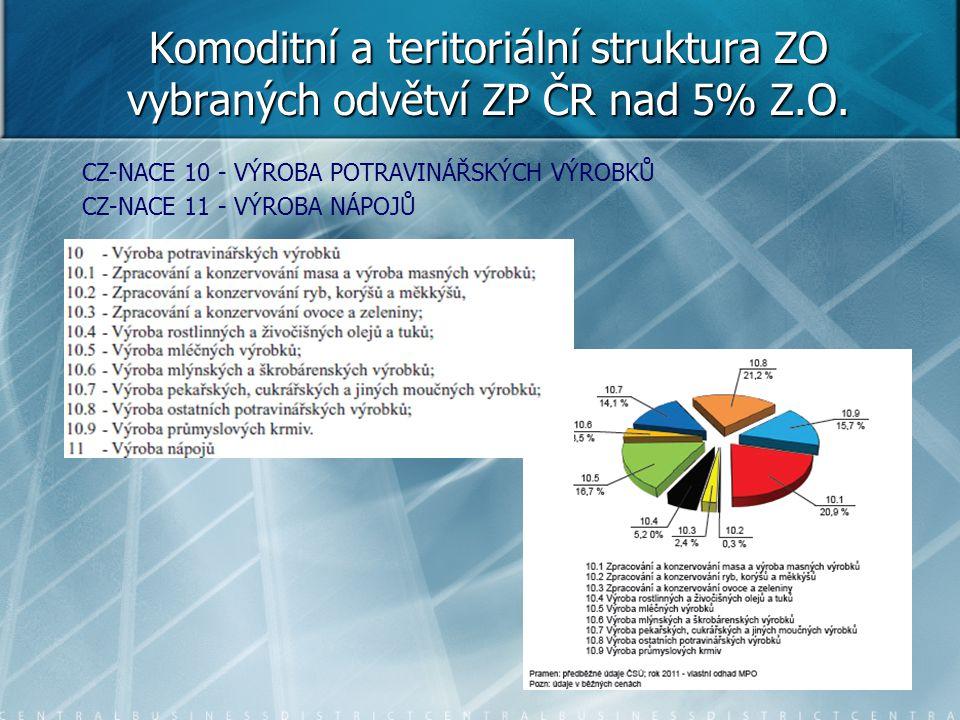 Komoditní a teritoriální struktura ZO vybraných odvětví ZP ČR nad 5% Z.O. CZ-NACE 10 - VÝROBA POTRAVINÁŘSKÝCH VÝROBKŮ CZ-NACE 11 - VÝROBA NÁPOJŮ