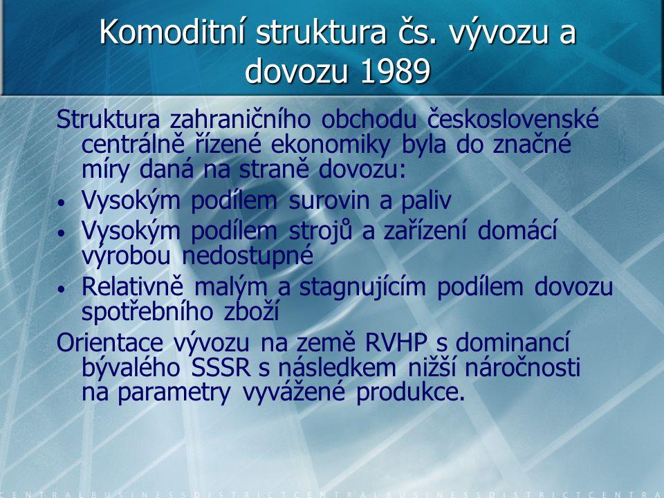 Komoditní struktura čs. vývozu a dovozu 1989 Struktura zahraničního obchodu československé centrálně řízené ekonomiky byla do značné míry daná na stra