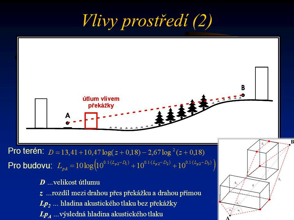 Vlivy prostředí (2) D …velikost útlumu z …rozdíl mezi drahou přes překážku a drahou přímou Lp 2 … hladina akustického tlaku bez překážky Lp A …výsledn
