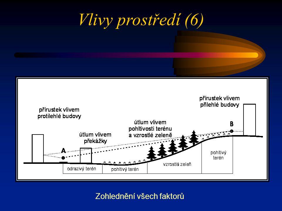 Vlivy prostředí (6) Zohlednění všech faktorů
