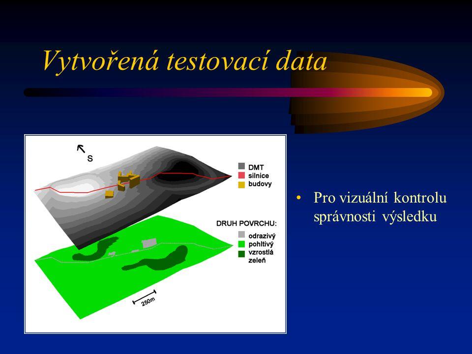 Vytvořená testovací data Pro vizuální kontrolu správnosti výsledku