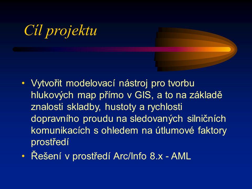 Cíl projektu Vytvořit modelovací nástroj pro tvorbu hlukových map přímo v GIS, a to na základě znalosti skladby, hustoty a rychlosti dopravního proudu