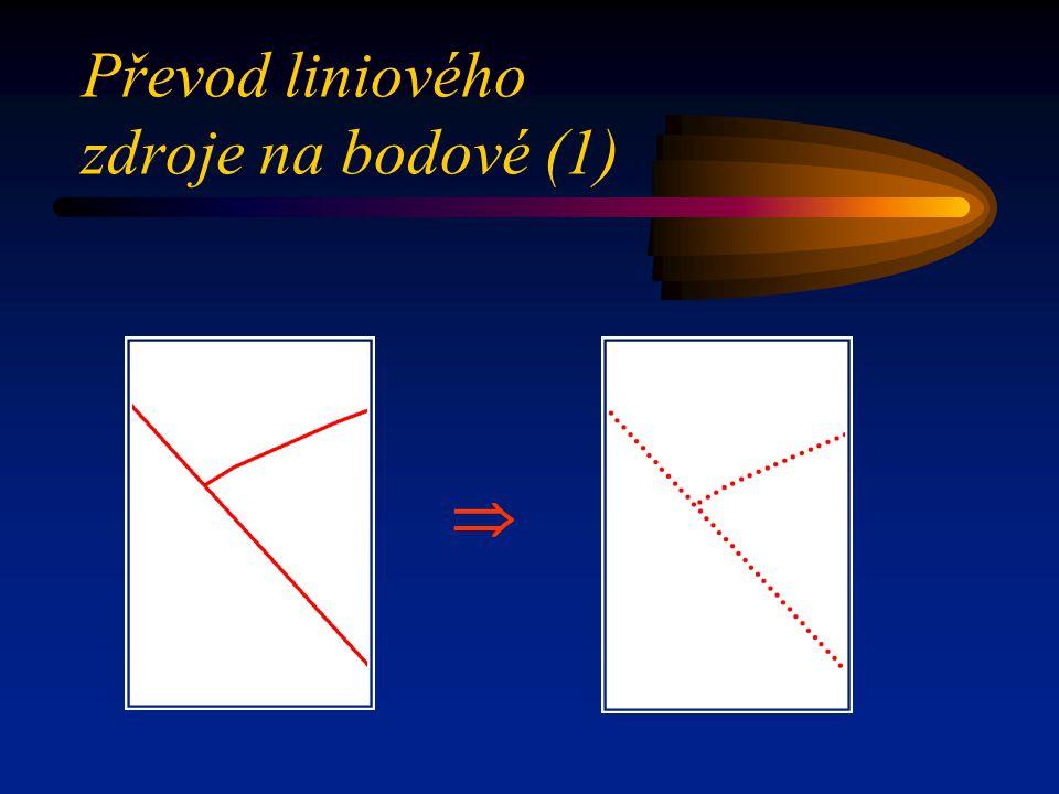 Děkuji za pozornost Antonín Orlík : a.orlik@volny.cz
