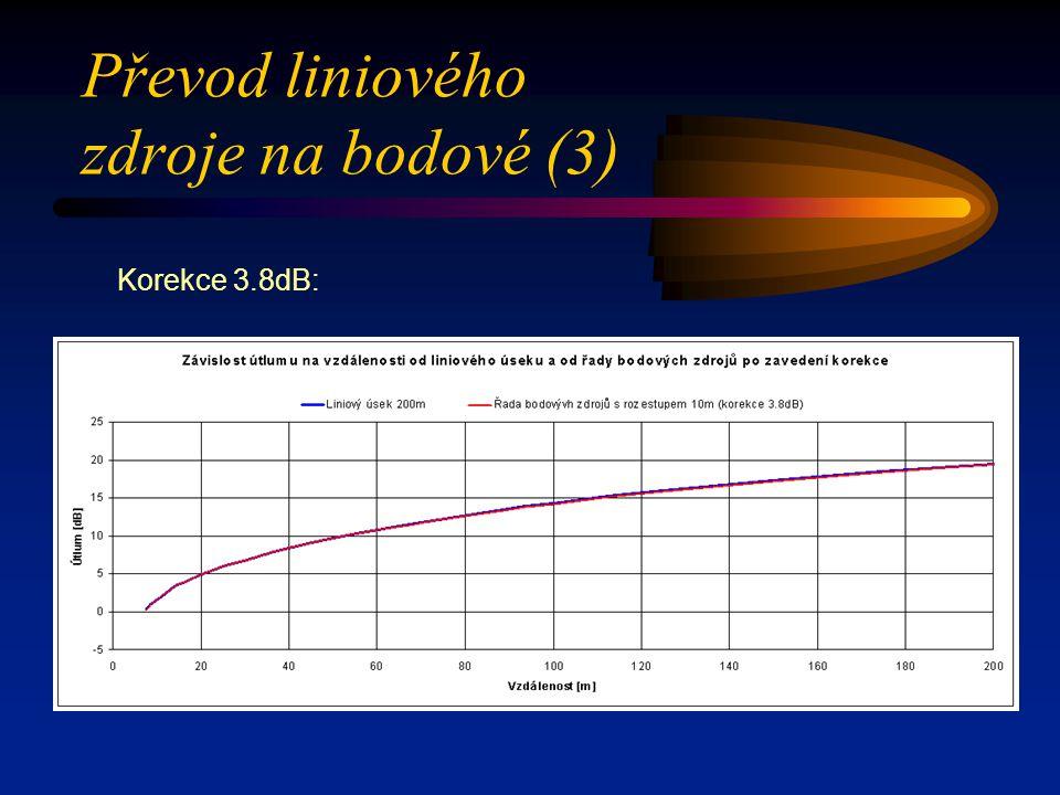 Korekce 3.8dB: Převod liniového zdroje na bodové (3)