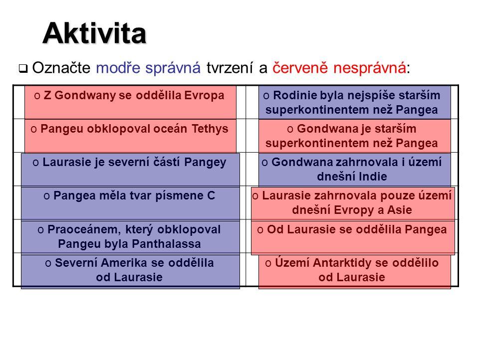 Aktivita  Označte modře správná tvrzení a červeně nesprávná: o Z Gondwany se oddělila Evropao Rodinie byla nejspíše starším superkontinentem než Pang