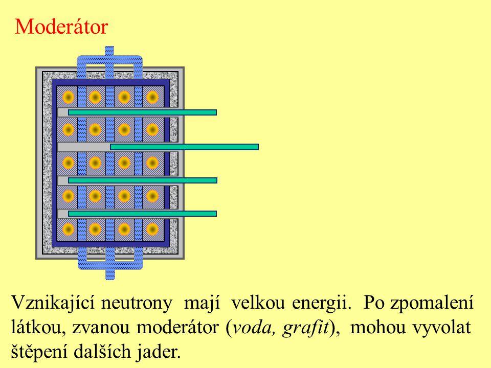 Vznikající neutrony mají velkou energii. Po zpomalení látkou, zvanou moderátor (voda, grafit), mohou vyvolat štěpení dalších jader. Moderátor