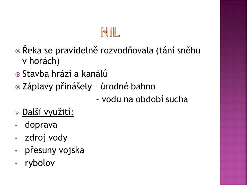  KOLEKTIV AUTORŮ.Dějepis 6. Plzeň: Fraus, 2007, ISBN 978-807238-8.