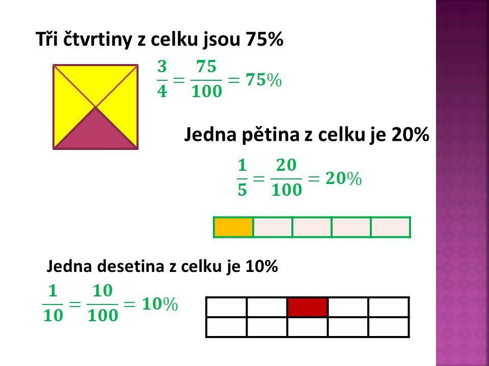 Tři čtvrtiny z celku jsou 75% Jedna pětina z celku je 20% Jedna desetina z celku je 10%