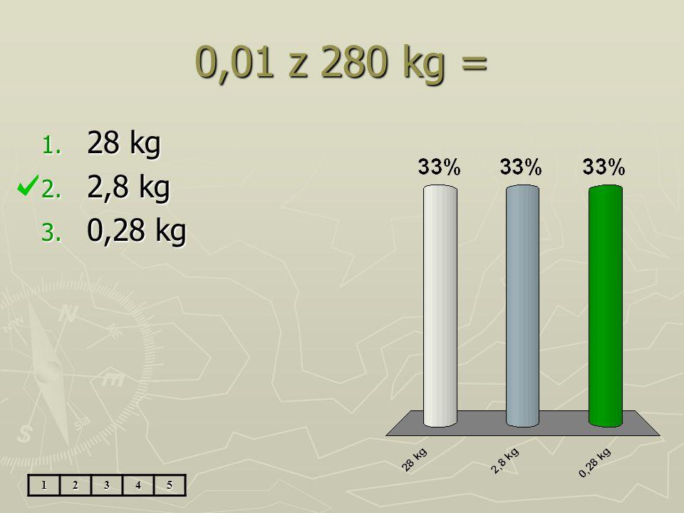 0,01 z 280 kg = 1. 28 kg 2. 2,8 kg 3. 0,28 kg 12345