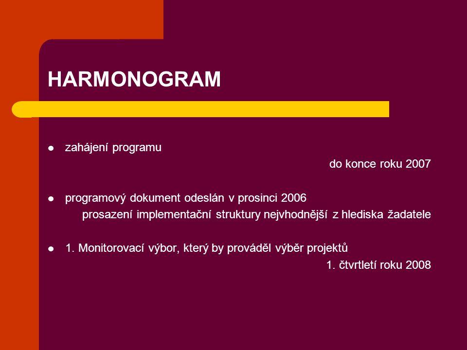 HARMONOGRAM zahájení programu do konce roku 2007 programový dokument odeslán v prosinci 2006 prosazení implementační struktury nejvhodnější z hlediska