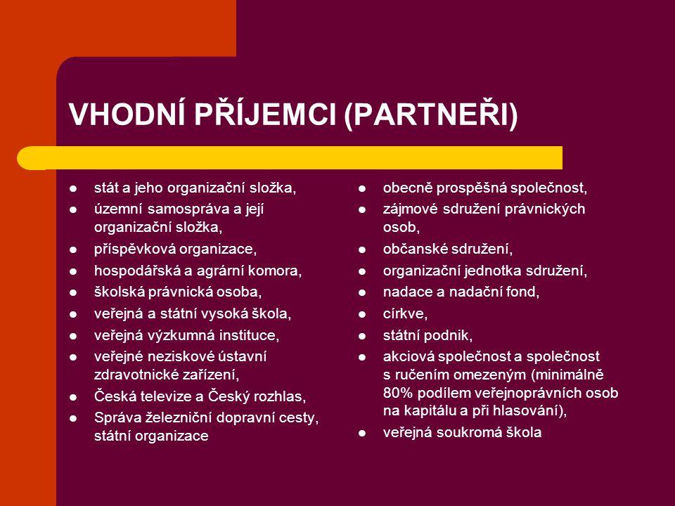 VHODNÍ PŘÍJEMCI (PARTNEŘI) stát a jeho organizační složka, územní samospráva a její organizační složka, příspěvková organizace, hospodářská a agrární