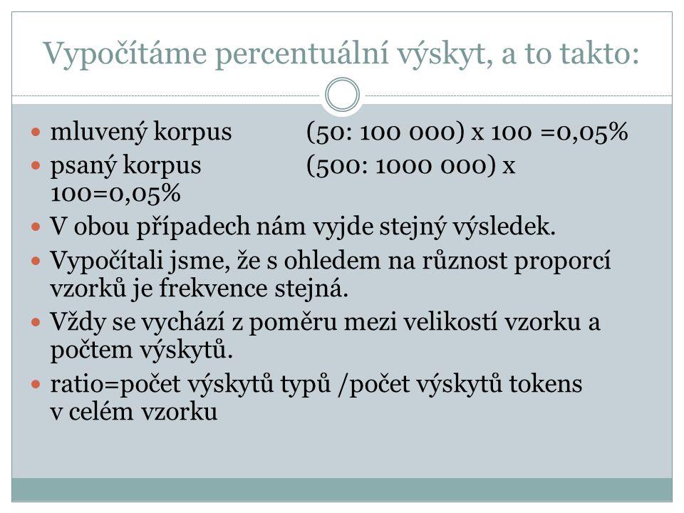 Vypočítáme percentuální výskyt, a to takto: mluvený korpus (50: 100 000) x 100 =0,05% psaný korpus (500: 1000 000) x 100=0,05% V obou případech nám vy