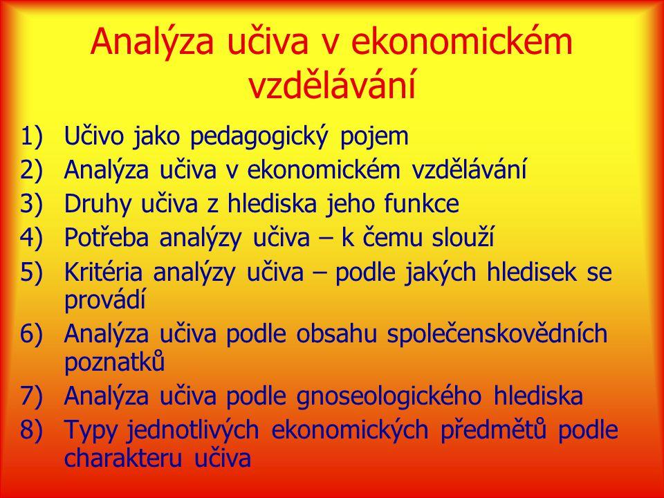 Analýza učiva v ekonomickém vzdělávání 1)Učivo jako pedagogický pojem 2)Analýza učiva v ekonomickém vzdělávání 3)Druhy učiva z hlediska jeho funkce 4)Potřeba analýzy učiva – k čemu slouží 5)Kritéria analýzy učiva – podle jakých hledisek se provádí 6)Analýza učiva podle obsahu společenskovědních poznatků 7)Analýza učiva podle gnoseologického hlediska 8)Typy jednotlivých ekonomických předmětů podle charakteru učiva
