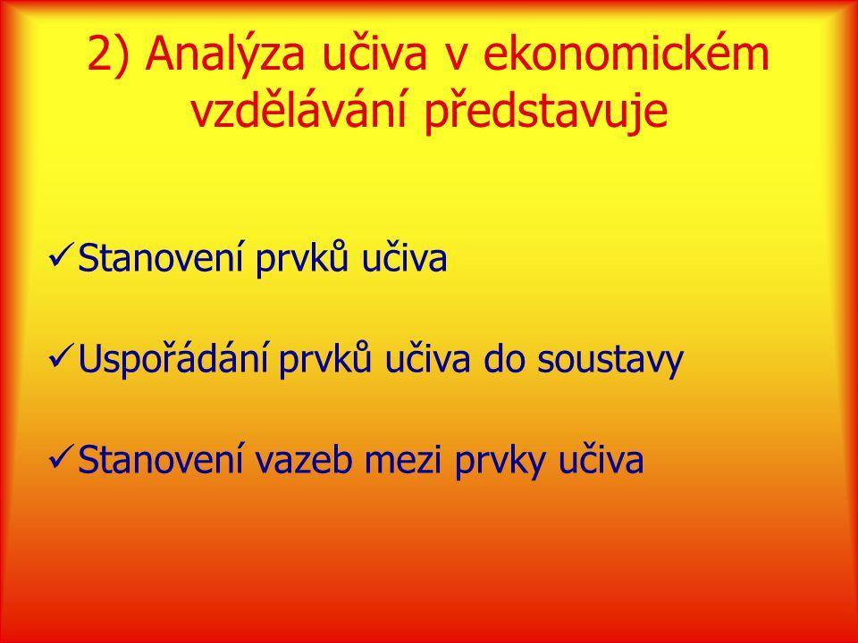 2) Analýza učiva v ekonomickém vzdělávání představuje Stanovení prvků učiva Uspořádání prvků učiva do soustavy Stanovení vazeb mezi prvky učiva