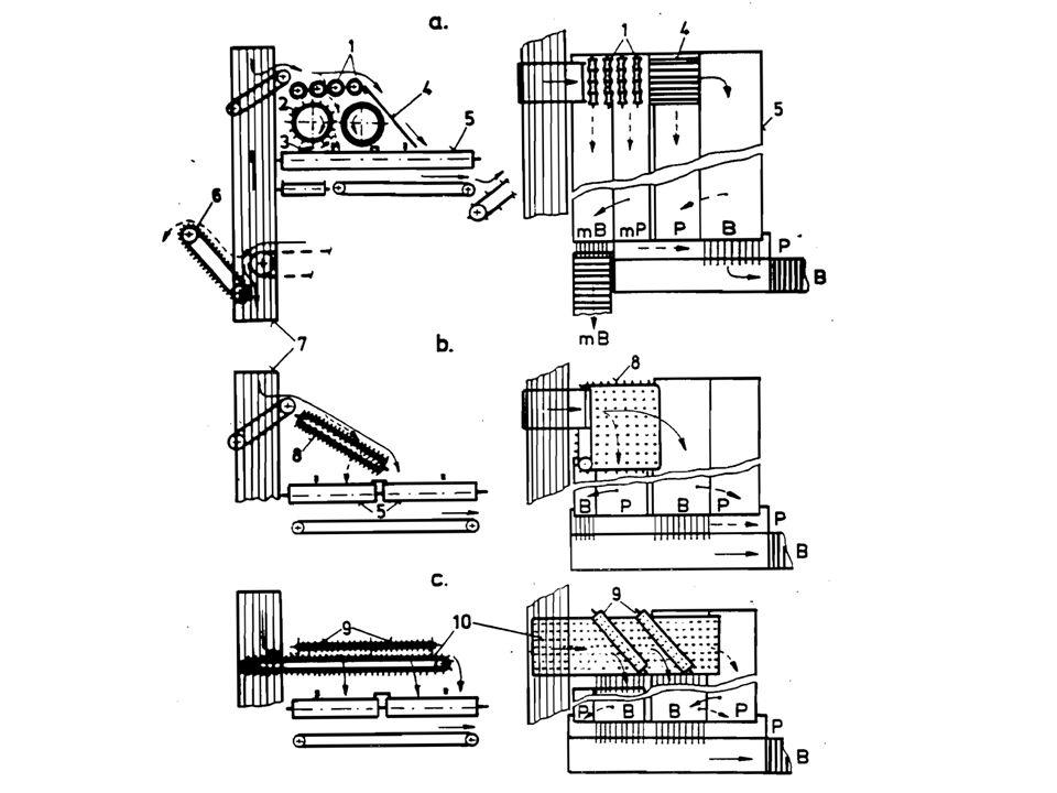 Otázky: 1)Které znáš 4 mechanické rozbíječe natě.