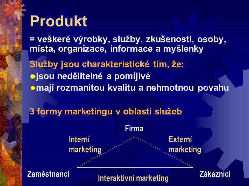 Produkt = veškeré výrobky, služby, zkušenosti, osoby, místa, organizace, informace a myšlenky Služby jsou charakteristické tím, že:  jsou nedělitelné a pomíjivé  mají rozmanitou kvalitu a nehmotnou povahu 3 formy marketingu v oblasti služeb Zaměstnanci Firma Zákazníci Interní marketing Interaktivní marketing Externí marketing