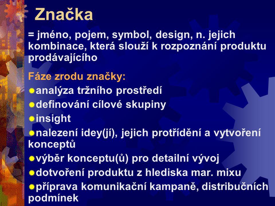 Značka = jméno, pojem, symbol, design, n.
