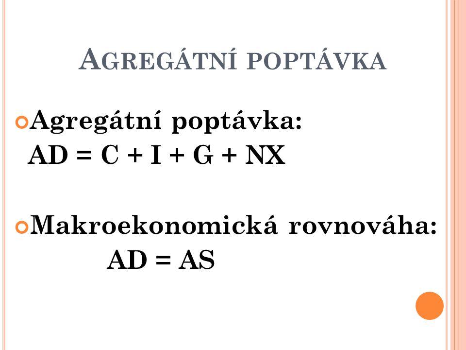 A GREGÁTNÍ POPTÁVKA Agregátní poptávka: AD = C + I + G + NX Makroekonomická rovnováha: AD = AS