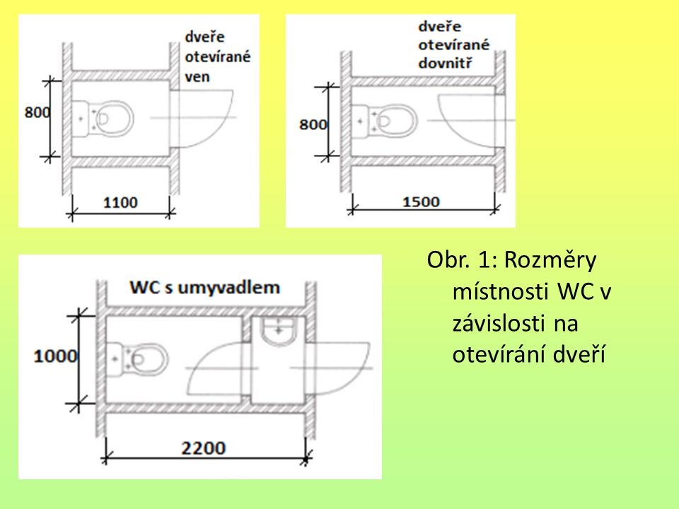 Obr. 1: Rozměry místnosti WC v závislosti na otevírání dveří