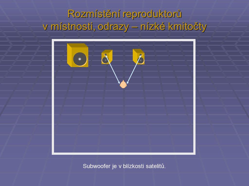 Rozmístění reproduktorů v místnosti, odrazy – nízké kmitočty Subwoofer je v blízkosti satelitů.