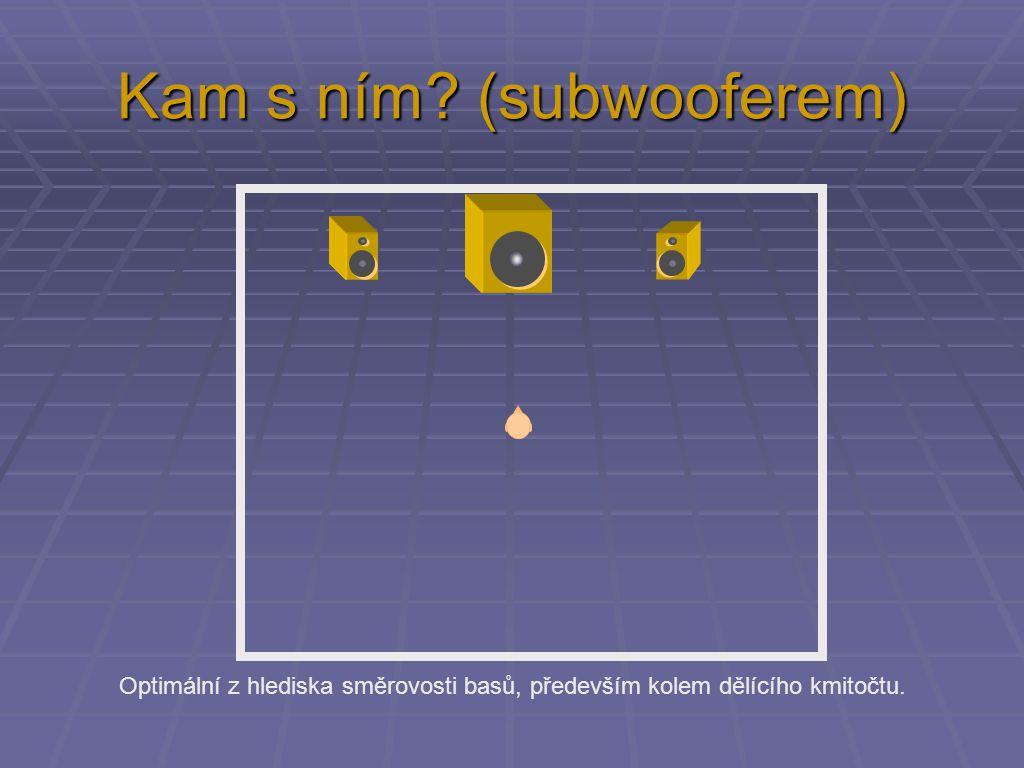 Kam s ním? (subwooferem) Optimální z hlediska směrovosti basů, především kolem dělícího kmitočtu.