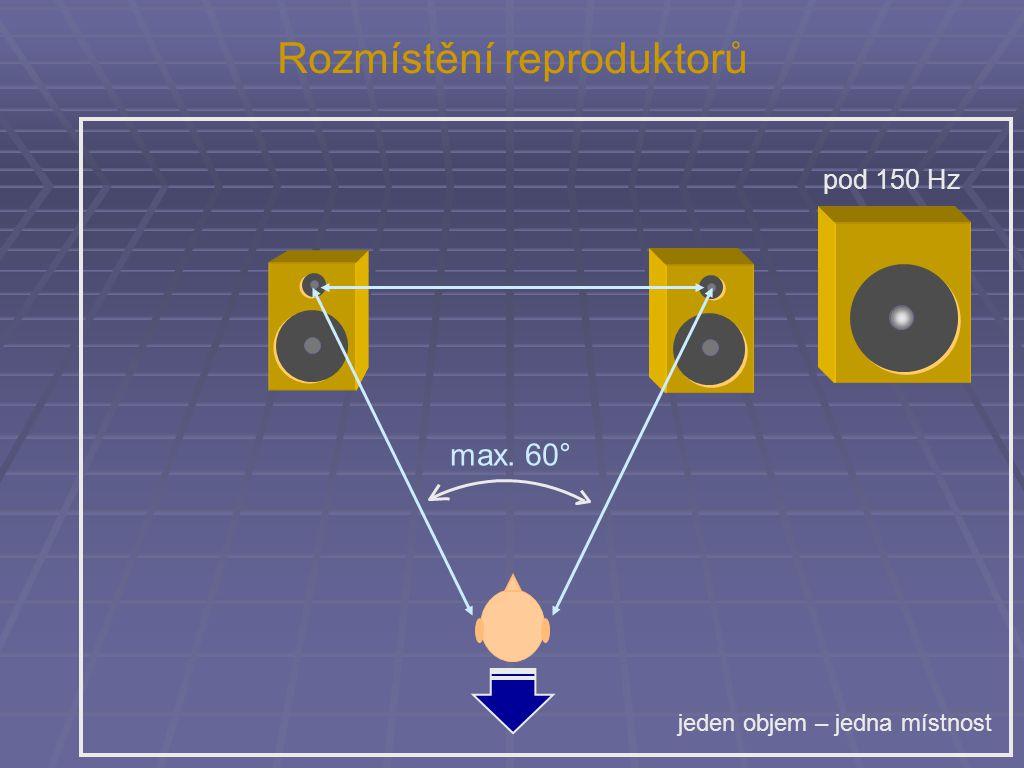 Rozmístění reproduktorů max. 60° pod 150 Hz jeden objem – jedna místnost