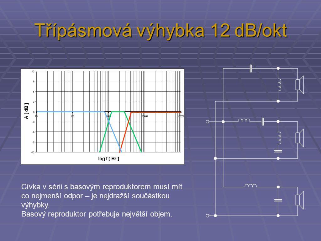 Třípásmová výhybka 12 dB/okt Cívka v sérii s basovým reproduktorem musí mít co nejmenší odpor – je nejdražší součástkou výhybky.