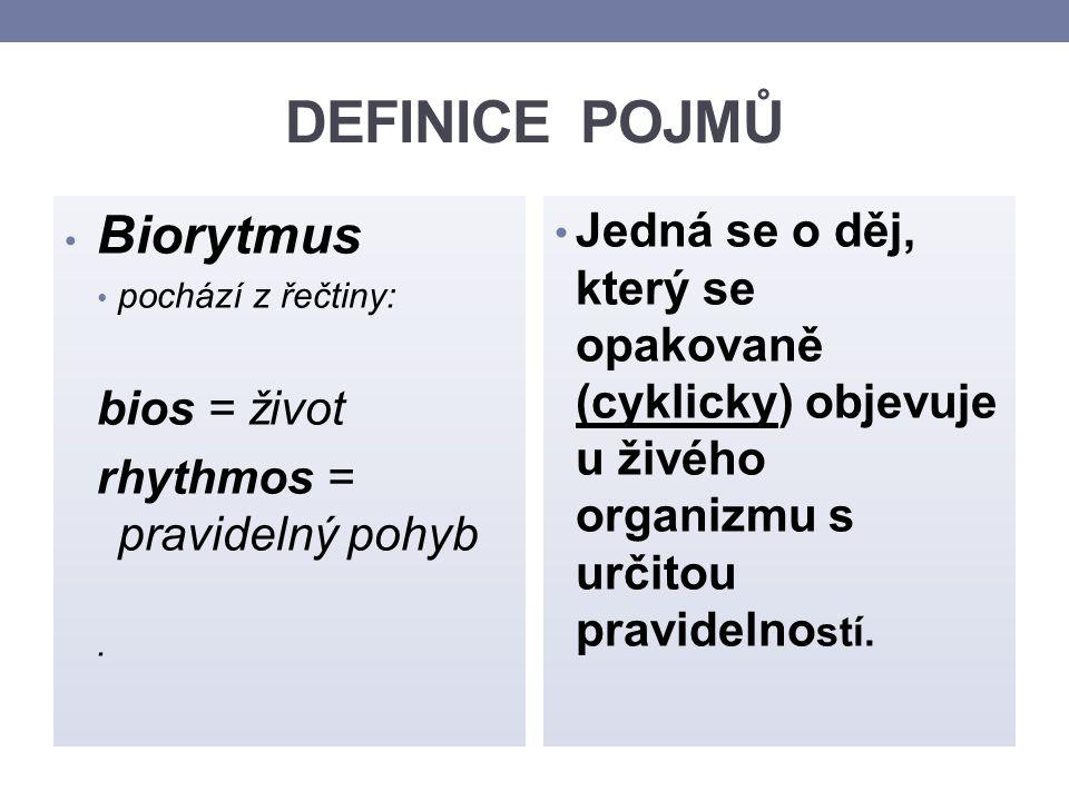 DEFINICE POJMŮ Biorytmus pochází z řečtiny: bios = život rhythmos = pravidelný pohyb. Jedná se o děj, který se opakovaně (cyklicky) objevuje u živého