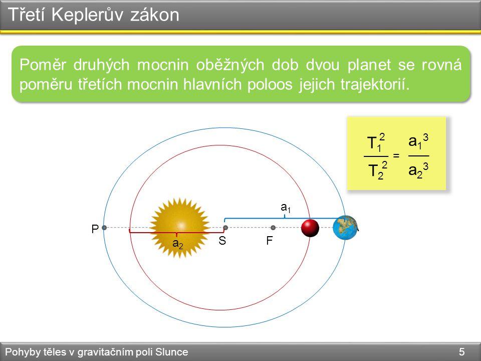Třetí Keplerův zákon Pohyby těles v gravitačním poli Slunce 6 Považujeme-li trajektorie planet přibližně za kružnice, můžeme třetí Keplerův zákon napsat ve tvaru P A EFS a1a1 a2a2 T1T1 T2T2 2 2 = r13r23r13r23 T1T1 T2T2 2 2 = a13a23a13a23