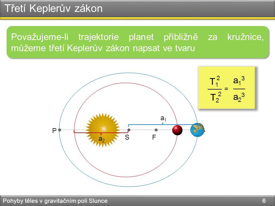 Třetí Keplerův zákon Pohyby těles v gravitačním poli Slunce 7 Považujeme-li trajektorie planet přibližně za kružnice, můžeme třetí Keplerův zákon napsat ve tvaru T1T1 T2T2 2 2 = r13r23r13r23 r1r1 r 1 = 149,6.