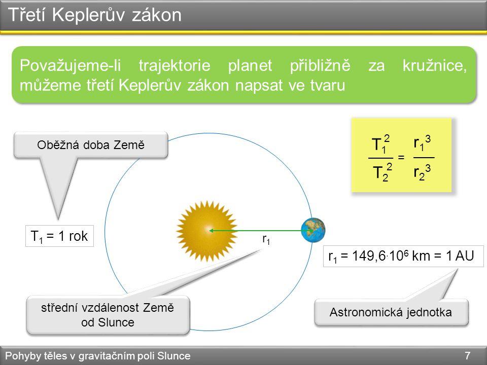 Třetí Keplerův zákon Pohyby těles v gravitačním poli Slunce 7 Považujeme-li trajektorie planet přibližně za kružnice, můžeme třetí Keplerův zákon naps