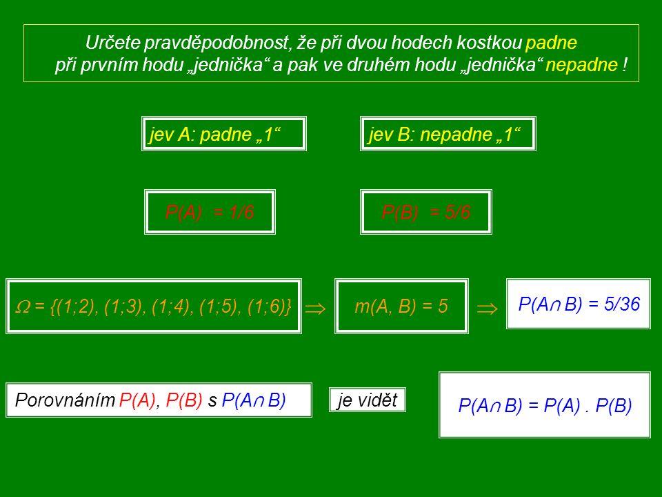 Pravděpodobnost vzájemně nezávislých jevů P(A ∩ B) = P(A). P(B)
